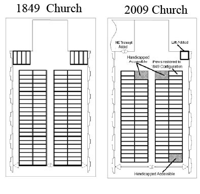 pews1849and2009